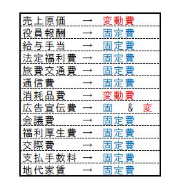 2勘定科目法-例